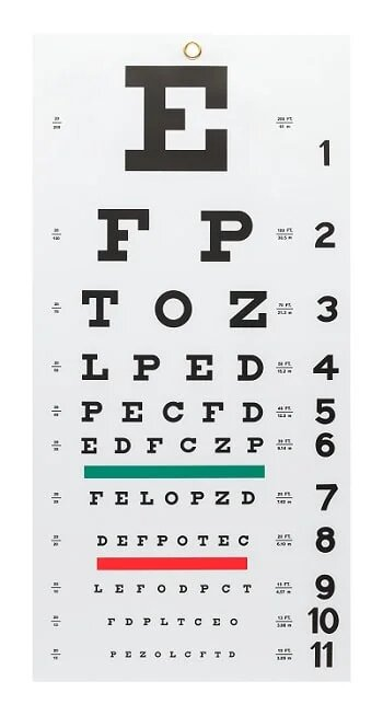 Eye examination screen